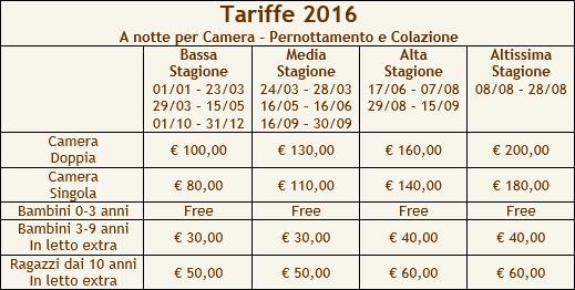 http://www.pugliaetmores.it/Images/Locandine/Articoli/Tariffe2016Bari50.jpg