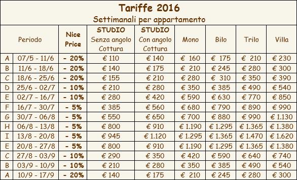 http://www.pugliaetmores.it/Images/Locandine/Articoli/Tariffe2016Salento15.jpg