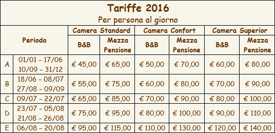 http://www.pugliaetmores.it/Images/Locandine/Articoli/Tariffe2016Salento69.jpg