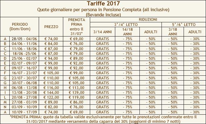 http://www.pugliaetmores.it/Images/Locandine/Articoli/Tariffe2017Gargano14.jpg