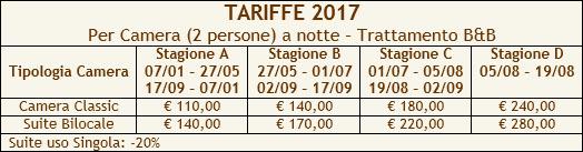 http://www.pugliaetmores.it/Images/Locandine/Articoli/Tariffe2017Itria11.jpg