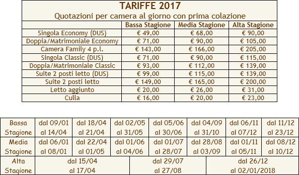 http://www.pugliaetmores.it/Images/Locandine/Articoli/Tariffe2017Salento11.jpg