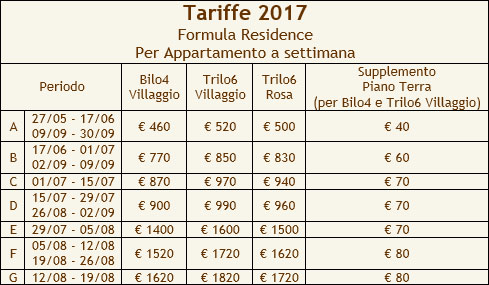 http://www.pugliaetmores.it/Images/Locandine/Articoli/Tariffe2017Salento46Residence.jpg