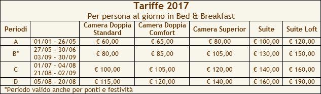 http://www.pugliaetmores.it/Images/Locandine/Articoli/Tariffe2017Salento80.jpg